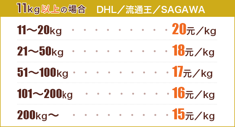 11kg以上の場合