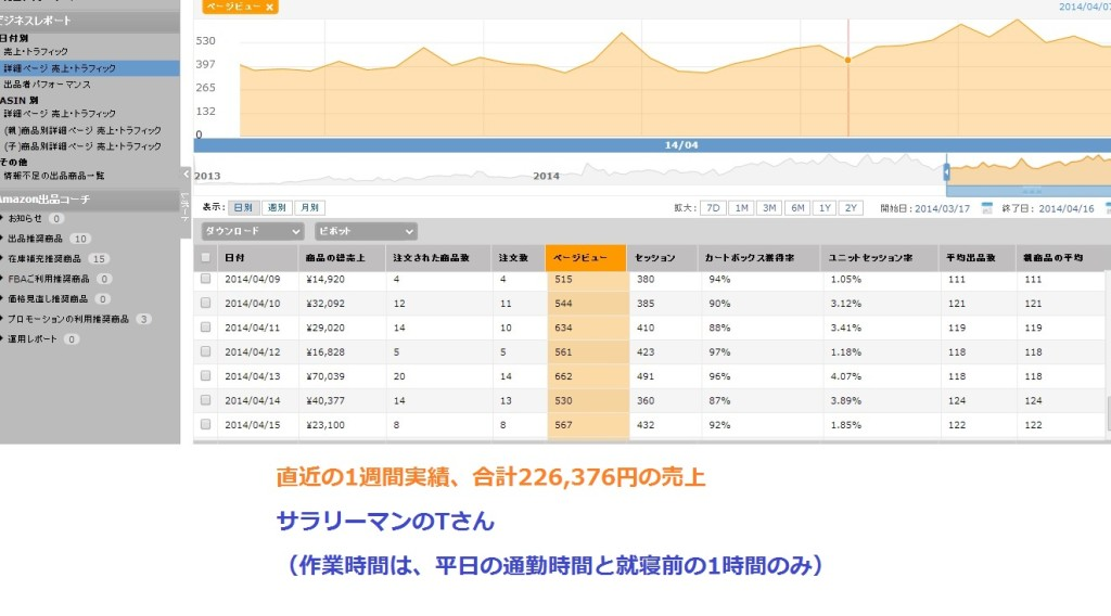 日商データ(2014.04)