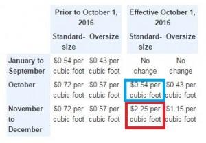 2016.05.24 storage fee
