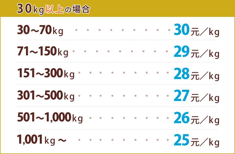 30kg以上の格安便