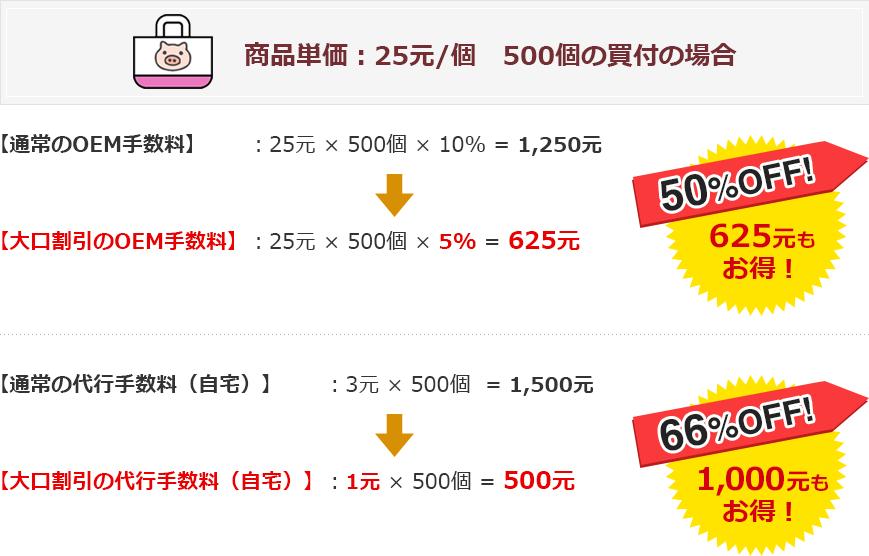 商品単価:25元/個 500個の買付の場合